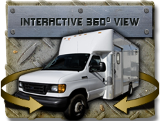 Interactive 360° View
